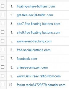 referral spam, analytics referral spam