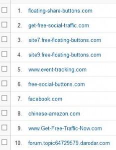 referral spam, analytics referral spam