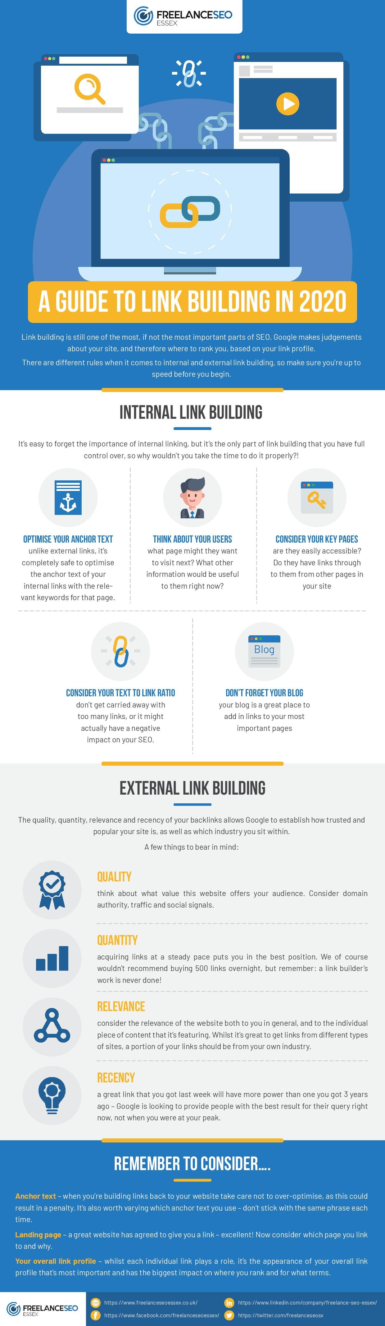 Link building infographic_2020-01-30-page-001